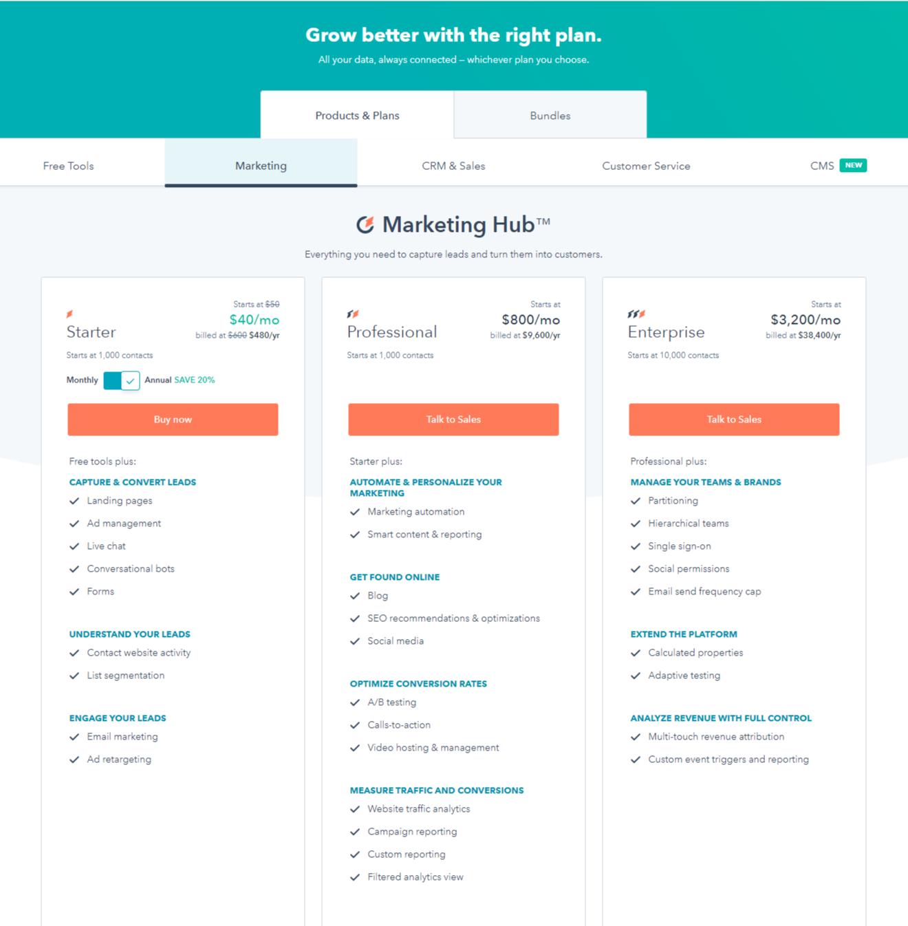 Best Email Marketing Plugin Hubspot