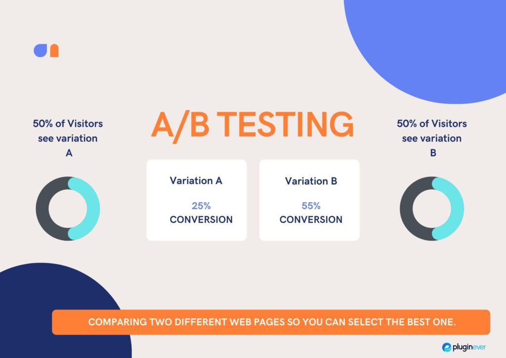 Split testing is all about comparing two different web pages